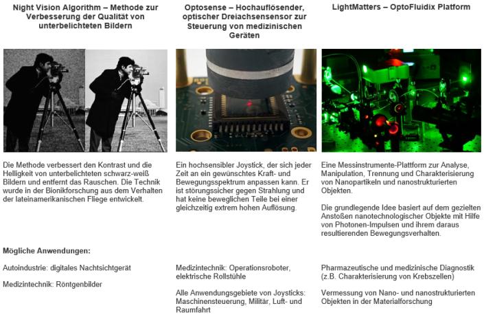 Fotos: Lee, Y.J., Lee and S. & Yoon, J. (2014), Nils Buchhold, Manfred Hartbauer/Universität Graz